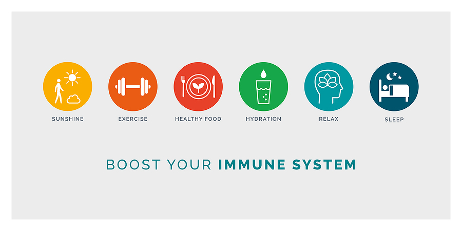Boosting Your Immunity on Your Birthday