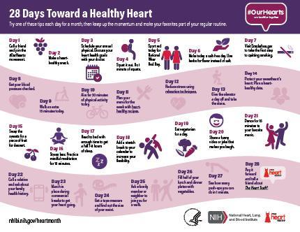 Heart Health is Self-Care